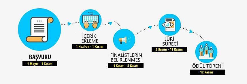 edumag-icerik-yarismasi-2