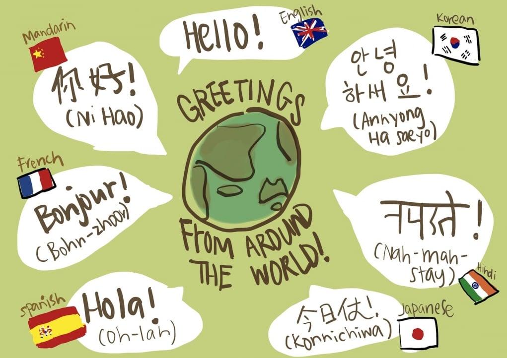 25 Farklı Dilde ''Merhaba'' Nasıl Söylenir?